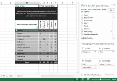 Tworzenie bardziej skomplikowanych raportów opiera się na tej samej zasadzie. Poniżej przedstawiam kilka przykładów stworzonych raportów o przepracowanych nadgodzinach. W danym polu np. wiersze można zamieszczać kilka etykiet jedna pod drugą, dzięki czemu dane będą bardziej szczegółowe. Otrzymane dane w tabeli przestawnej można również formatować, kopiować, ukrywać itp. Jak ze wszystkim, aby dojść do wprawy należy nieco czasu poświęcić na ćwiczenia, jednak bez wątpienia jest to narzędzie, które każdy średnio-zaawansowany użytkownik Excela powinien znać.